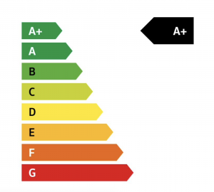 Effizienzklasse A+