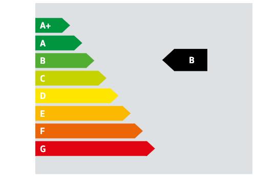 Effizienzklasse B